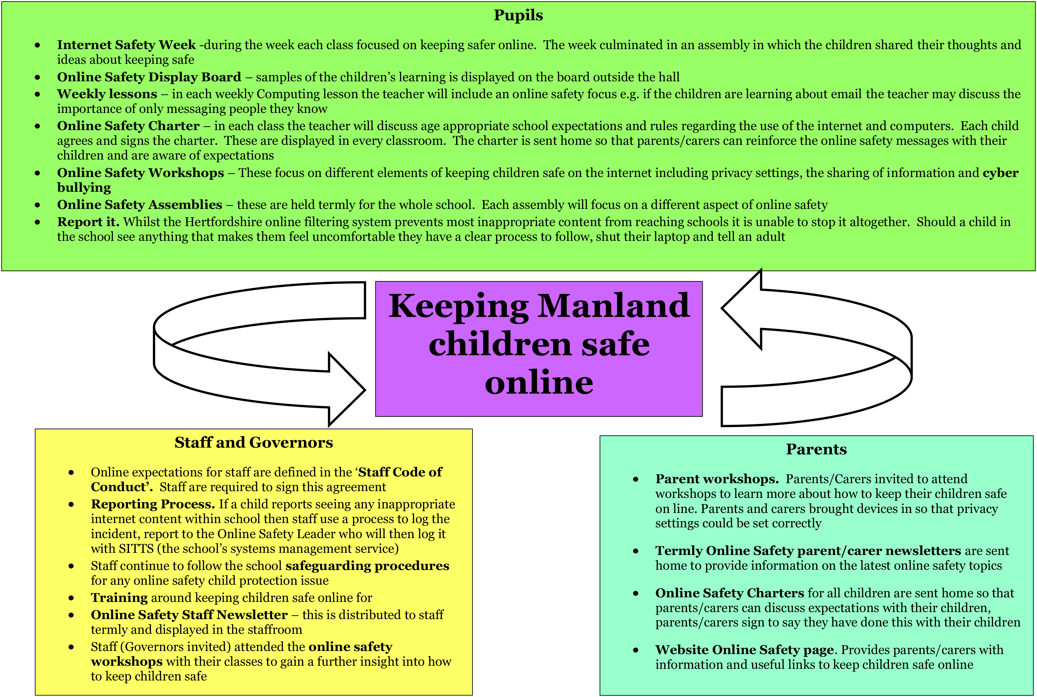 For parents and children: a selection of sites